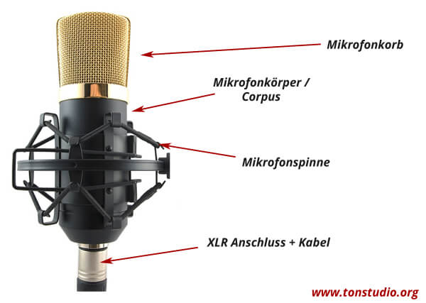 Mikrofon Aufbau